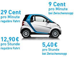 CAR2GO - Was kostet es